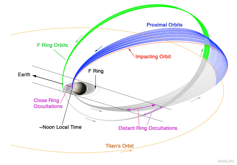 Ring-Moon Systems Node - /cassini/