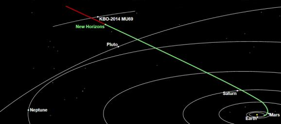 PIA22188: New Horizons Corrects Its Course in the Kuiper Belt